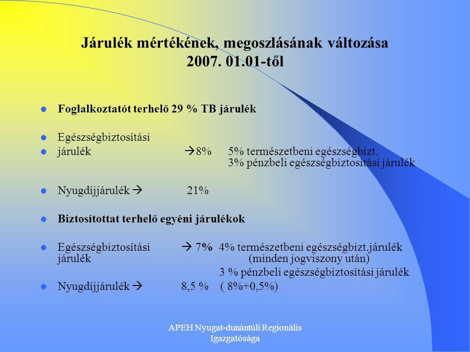 APEH Nyugat-dunántúli Regionális Igazgatósága Minimum járulékalap Alanya: foglalkoztató társas vállalkozás főállású tagja főállású egyéni vállalkozó Mértéke: 2006.