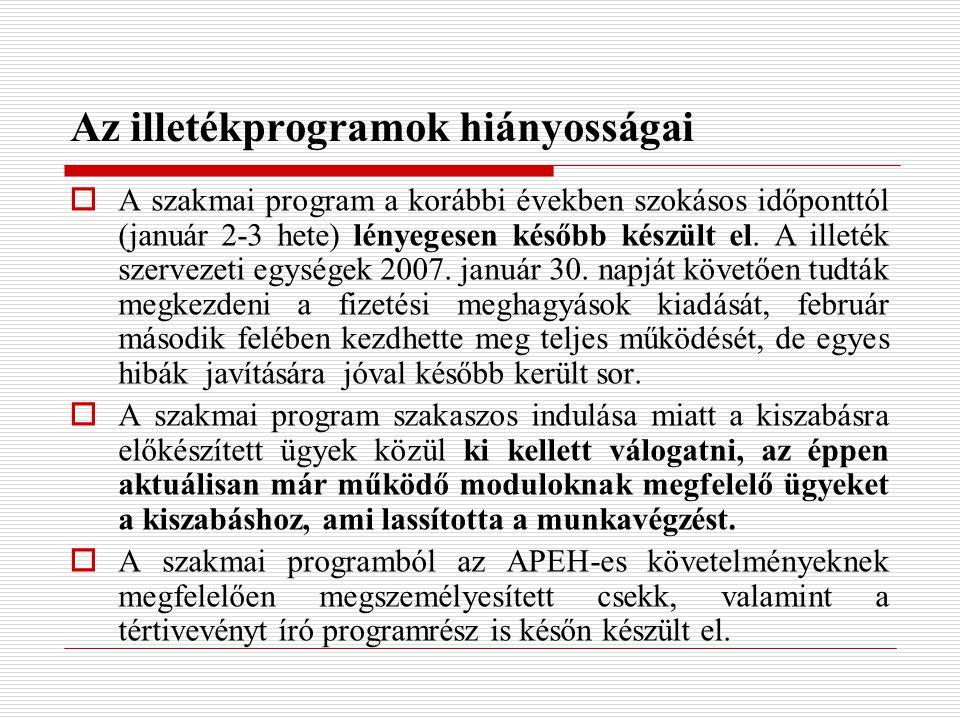 Az illetékprogramok hiányosságai  A szakmai program a korábbi években szokásos időponttól (január 2-3 hete) lényegesen később készült el.