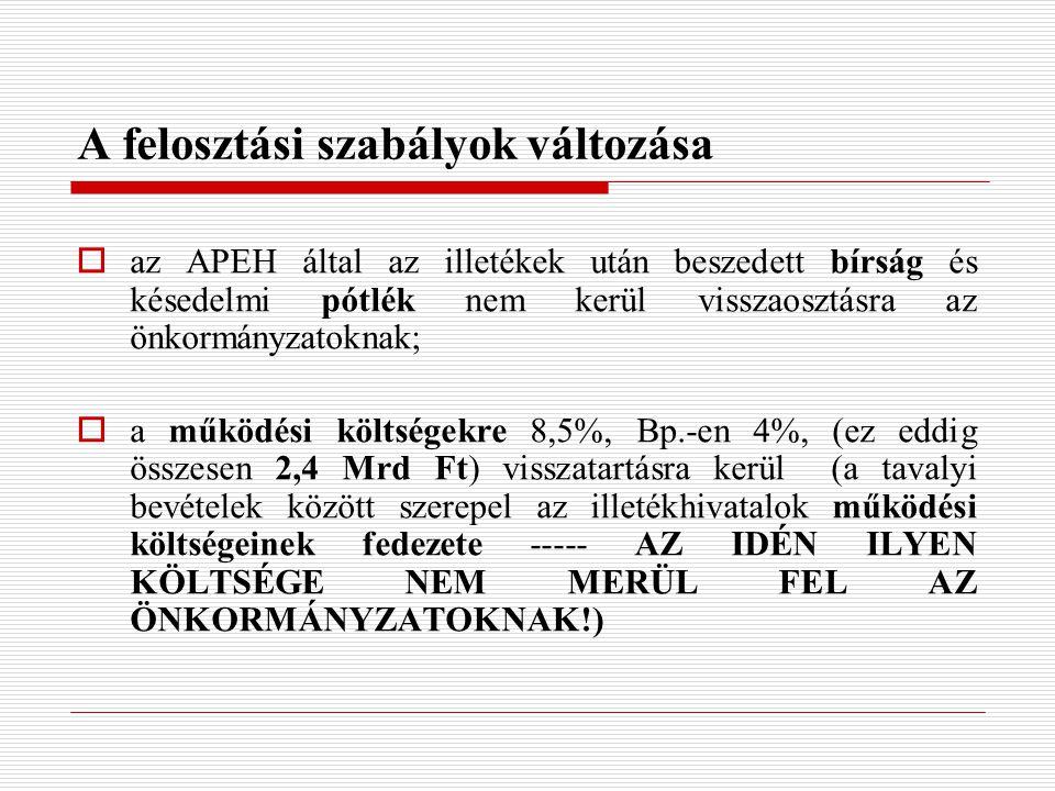 A felosztási szabályok változása  az APEH által az illetékek után beszedett bírság és késedelmi pótlék nem kerül visszaosztásra az önkormányzatoknak;  a működési költségekre 8,5%, Bp.-en 4%, (ez eddig összesen 2,4 Mrd Ft) visszatartásra kerül (a tavalyi bevételek között szerepel az illetékhivatalok működési költségeinek fedezete ----- AZ IDÉN ILYEN KÖLTSÉGE NEM MERÜL FEL AZ ÖNKORMÁNYZATOKNAK!)