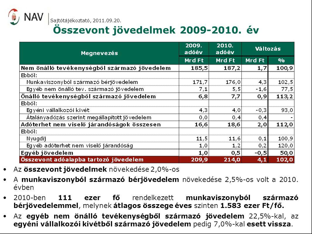 Összevont jövedelmek 2009-2010. év Az összevont jövedelmek növekedése 2,0%-os A munkaviszonyból származó bérjövedelem növekedése 2,5%-os volt a 2010.