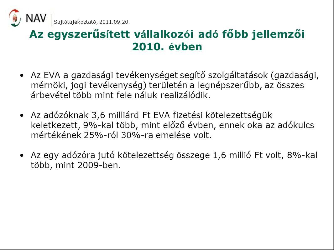 Az egyszerűs í tett v á llalkoz ó i ad ó főbb jellemzői 2010. é vben Az EVA a gazdasági tevékenységet segítő szolgáltatások (gazdasági, mérnöki, jogi