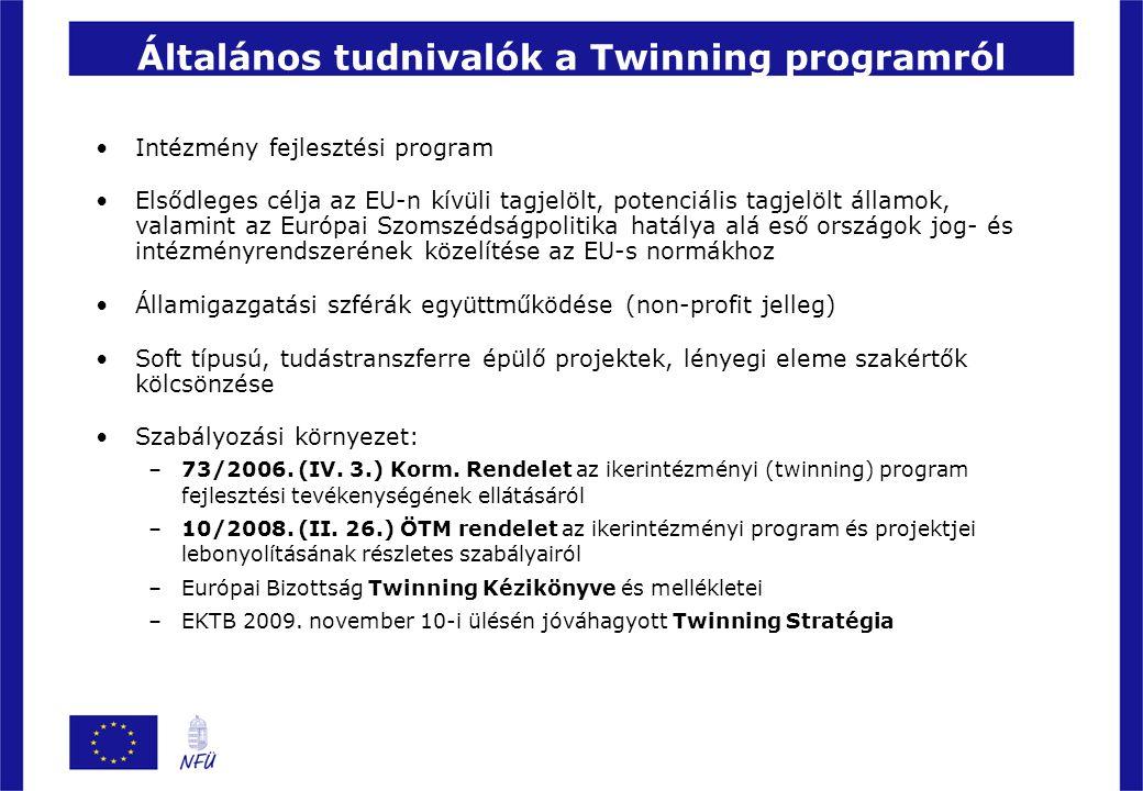 Szereplők Donor országok: 27 EU tagállam (Member States = MS) Fogadó országok: tagjelölt és potenciális tagjelölt országok, valamint az Európai Szomszédságpolitika államai (lásd később) Brüsszeli Koordináló Egység: Európai Bizottság (uniós szintű koordináció) National Contact Point for Twinning (NCP): NFÜ NEP IH (tagállami koordináció) +Külügyminisztérium és külképviseletek támogató szerepe