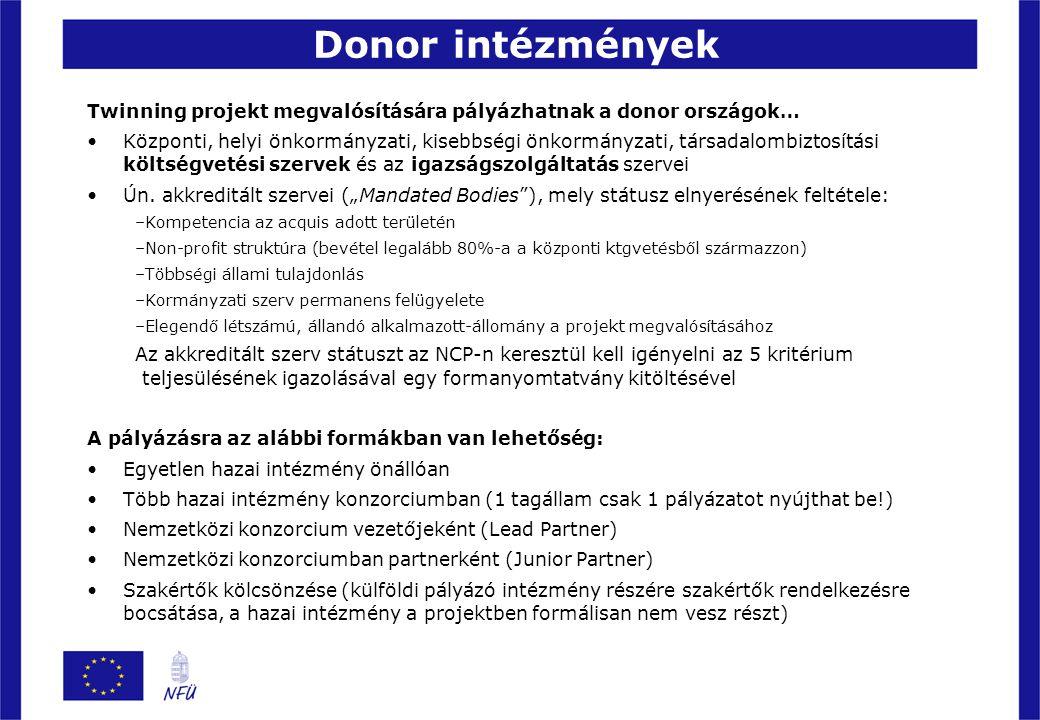Donor intézmények Twinning projekt megvalósítására pályázhatnak a donor országok… Központi, helyi önkormányzati, kisebbségi önkormányzati, társadalomb