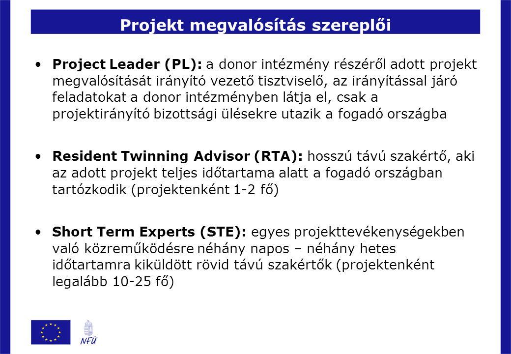 Projekt megvalósítás szereplői Project Leader (PL): a donor intézmény részéről adott projekt megvalósítását irányító vezető tisztviselő, az irányításs