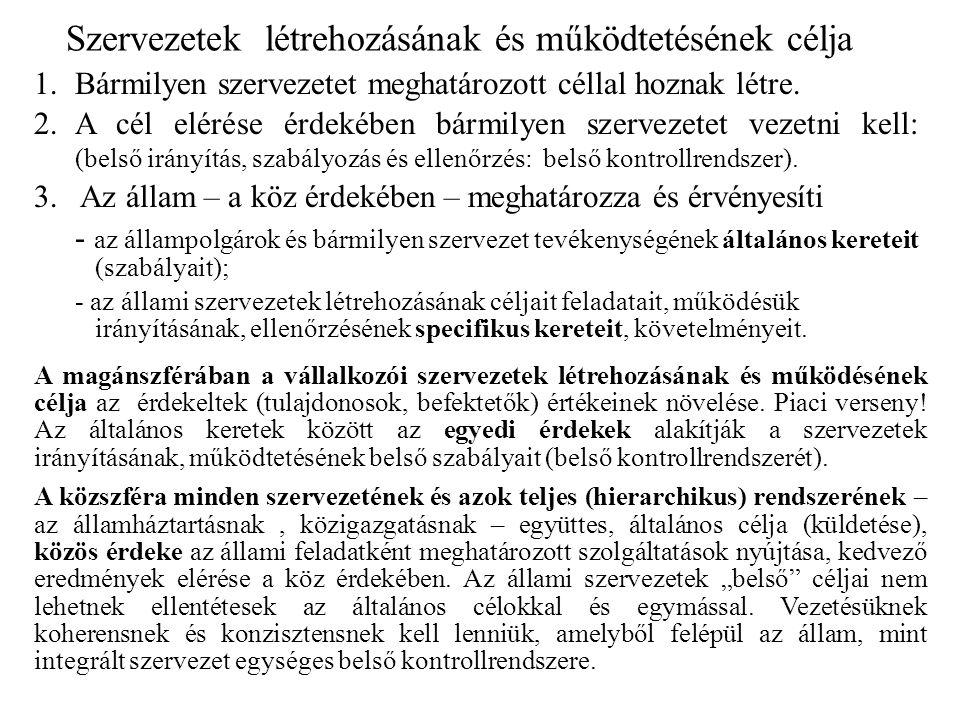 Törvényelvű adminisztráció és államháztartás : - megbízhatóság, kiszámíthatóság, - nyitottság, átláthatóság, - számon kérhetőség, - hatékonyság, hatásosság.