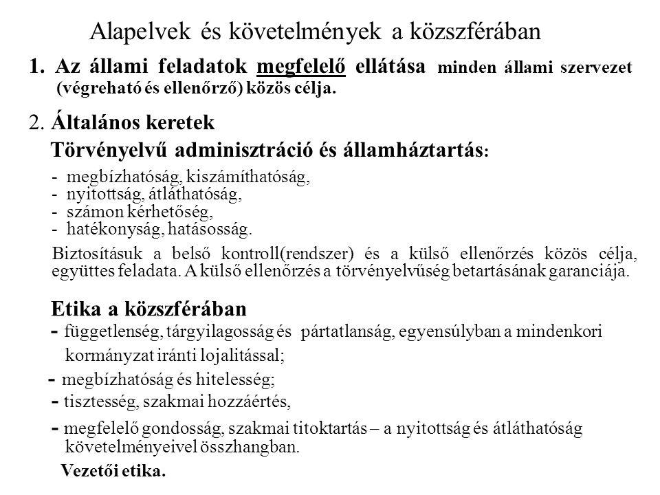 Törvényelvű adminisztráció és államháztartás : - megbízhatóság, kiszámíthatóság, - nyitottság, átláthatóság, - számon kérhetőség, - hatékonyság, hatás