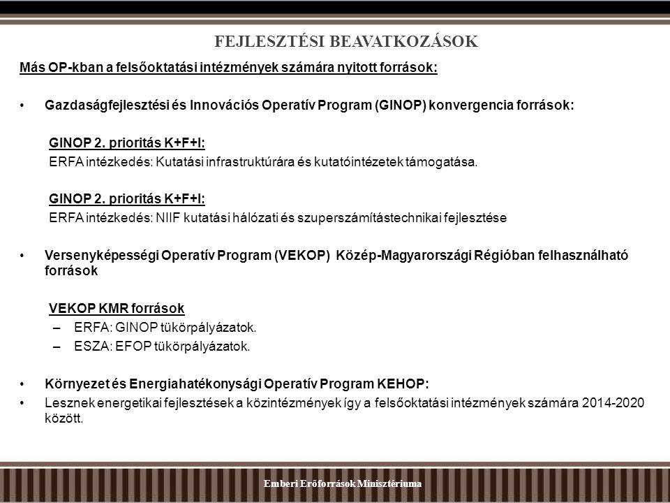 FEJLESZTÉSI BEAVATKOZÁSOK Más OP-kban a felsőoktatási intézmények számára nyitott források: Gazdaságfejlesztési és Innovációs Operatív Program (GINOP)