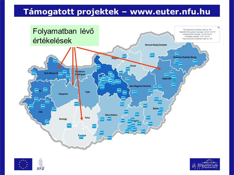 Támogatott projektek – www.euter.nfu.hu Folyamatban lévő értékelések