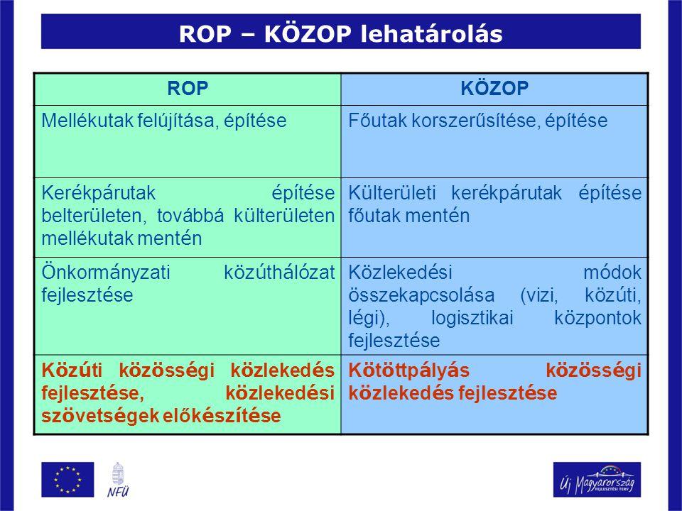 ROP Támogatható tevékenységek A)Infrastruktúrafejlesztés - Autóbusz állomások, autóbuszsávok, buszöblök, várok, buszfordulók, P+R / B+R rendszerek fejlesztése B)Eszközbeszerzés, IKT fejlesztések -Dinamikus utastájékoztatás -Forgalomirányítás C)Szolgáltatási színvonal erősítése, tervezés, együttműködés, egyedi megoldások - E-ticketing bevezetése - Közlekedési szövetségek előkészítése, tervezése - DRT (Demand Responsive Transport) bevezetése - Menetrendek összehangolása, tarifaközösségek… Részben a ROP-okon túlmutató tevékenységek