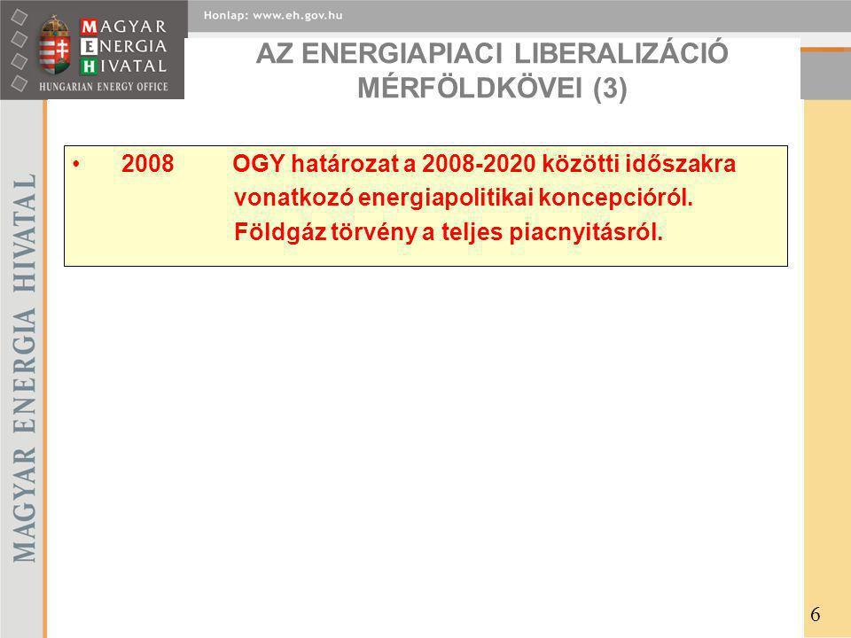 AZ ENERGIAPIACI LIBERALIZÁCIÓ MÉRFÖLDKÖVEI (3) 6 2008 OGY határozat a 2008-2020 közötti időszakra vonatkozó energiapolitikai koncepcióról.
