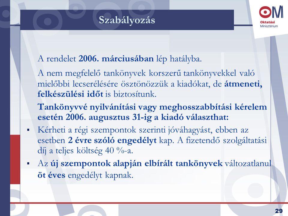 29 Szabályozás A rendelet 2006. márciusában lép hatályba.