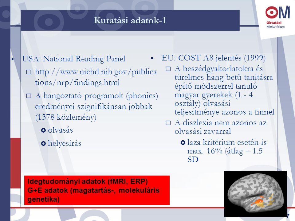 7 Kutatási adatok-1  USA: National Reading Panel  http://www.nichd.nih.gov/publica tions/nrp/findings.html  A hangoztató programok (phonics) eredményei szignifikánsan jobbak (1378 közlemény)  olvasás  helyesírás  EU: COST A8 jelentés (1999)  A beszédgyakorlatokra és türelmes hang-betű tanításra építő módszerrel tanuló magyar gyerekek (1.- 4.