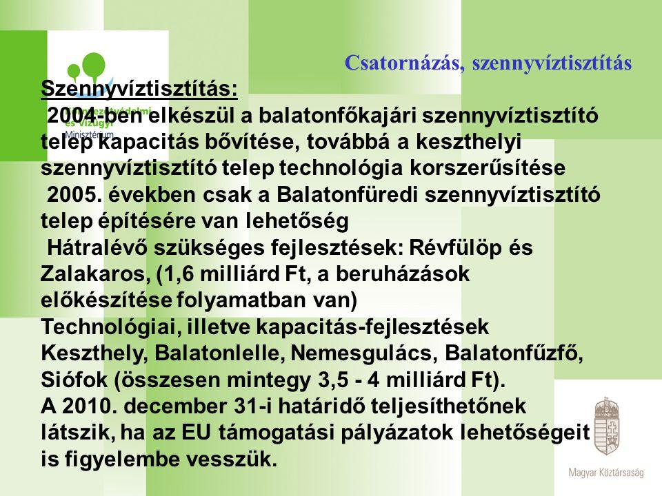 Csatornázás, szennyvíztisztítás Szennyvíztisztítás: 2004-ben elkészül a balatonfőkajári szennyvíztisztító telep kapacitás bővítése, továbbá a keszthel