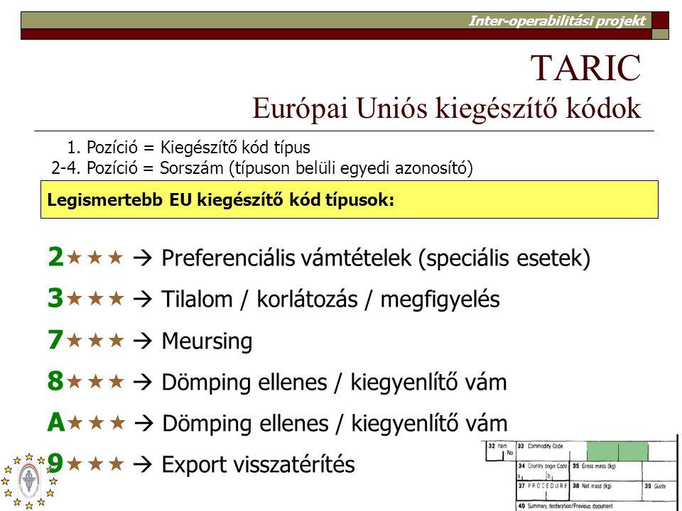 Inter-operabilitási projekt 11 TARIC Európai Uniós kiegészítő kódok 1. Pozíció = Kiegészítő kód típus 2-4. Pozíció = Sorszám (típuson belüli egyedi az
