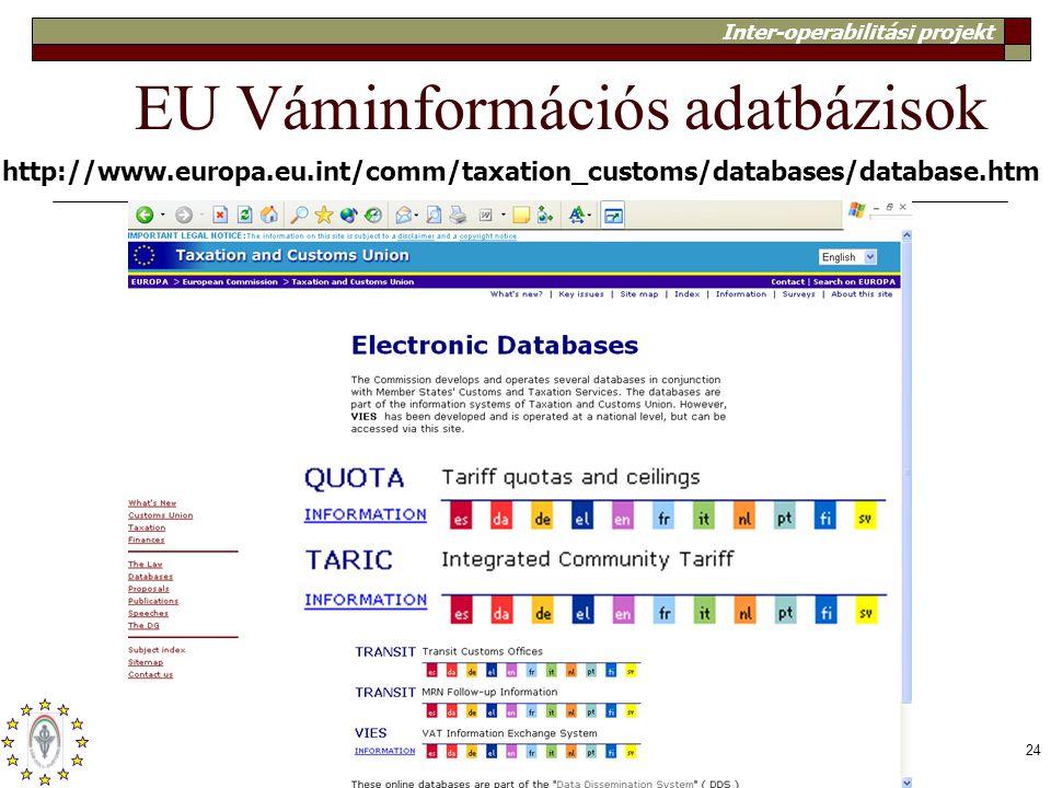 Inter-operabilitási projekt 24 EU Váminformációs adatbázisok http://www.europa.eu.int/comm/taxation_customs/databases/database.htm