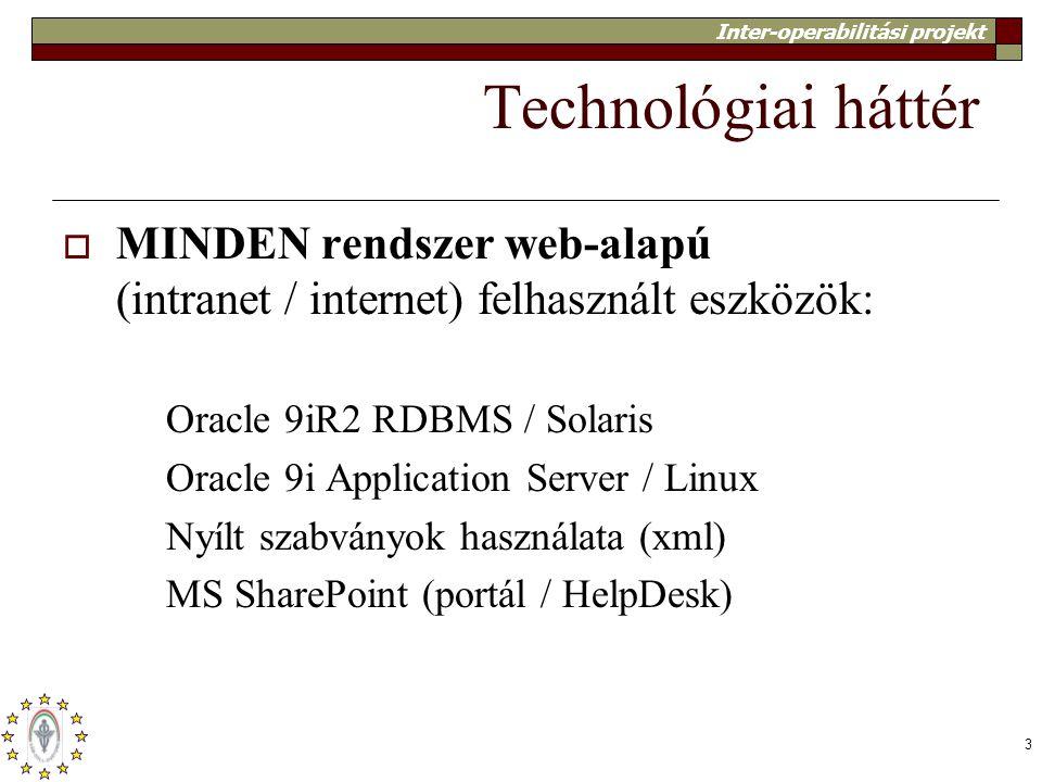 Inter-operabilitási projekt 3 Technológiai háttér  MINDEN rendszer web-alapú (intranet / internet) felhasznált eszközök: Oracle 9iR2 RDBMS / Solaris