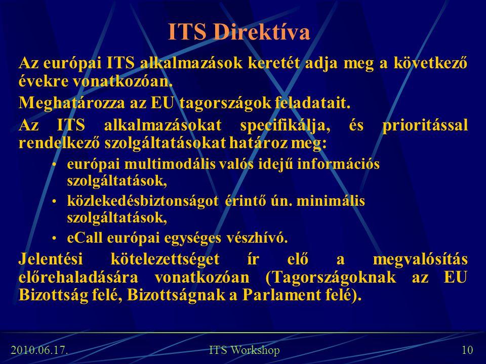2010.06.17. ITS Workshop 10 ITS Direktíva Az európai ITS alkalmazások keretét adja meg a következő évekre vonatkozóan. Meghatározza az EU tagországok