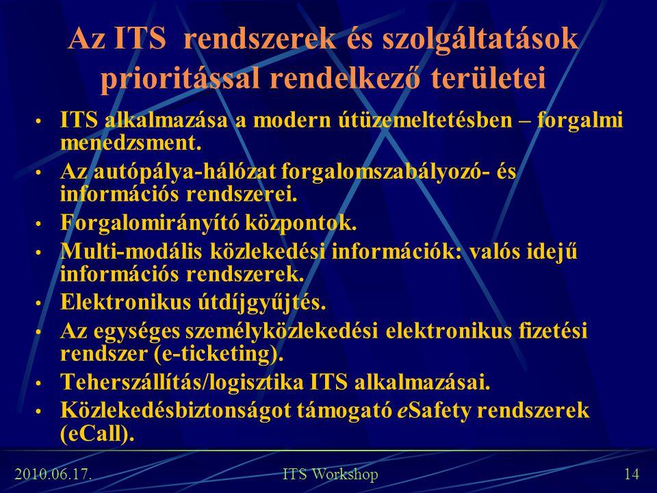 2010.06.17. ITS Workshop 14 Az ITS rendszerek és szolgáltatások prioritással rendelkező területei ITS alkalmazása a modern útüzemeltetésben – forgalmi