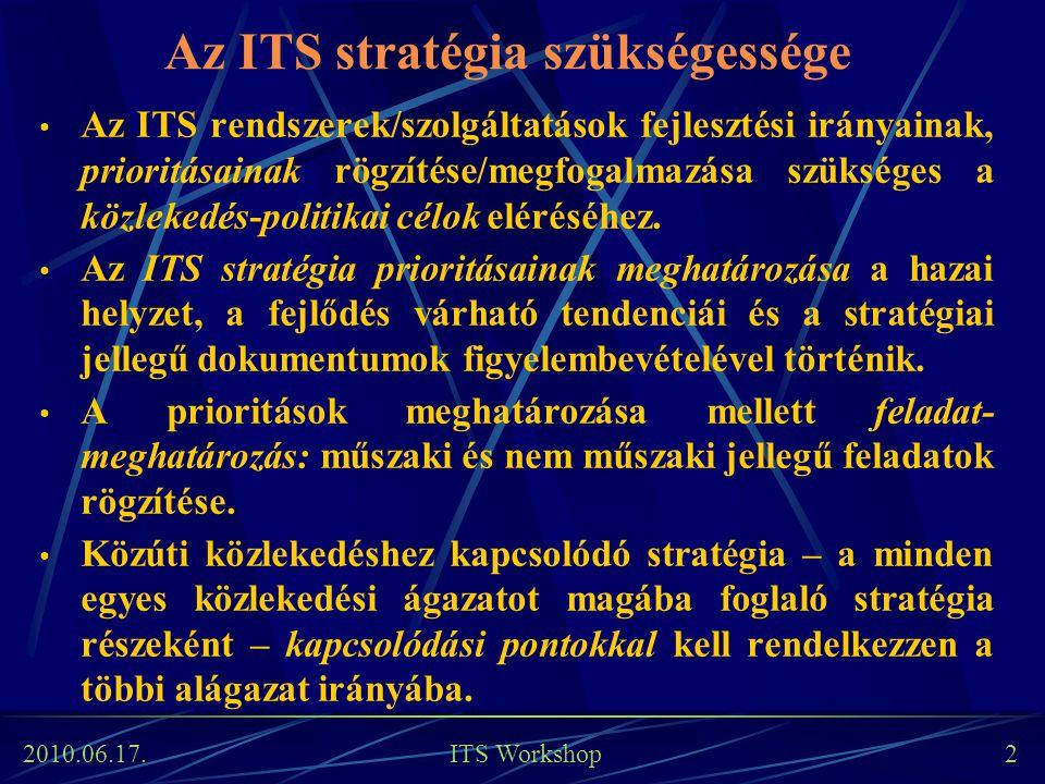 2010.06.17. ITS Workshop 2 Az ITS stratégia szükségessége Az ITS rendszerek/szolgáltatások fejlesztési irányainak, prioritásainak rögzítése/megfogalma