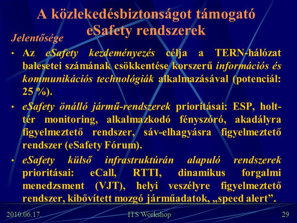 2010.06.17. ITS Workshop 29 A közlekedésbiztonságot támogató eSafety rendszerek Jelentősége Az eSafety kezdeményezés célja a TERN-hálózat balesetei sz