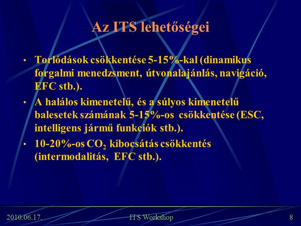 2010.06.17. ITS Workshop 8 Az ITS lehetőségei Torlódások csökkentése 5-15%-kal (dinamikus forgalmi menedzsment, útvonalajánlás, navigáció, EFC stb.).