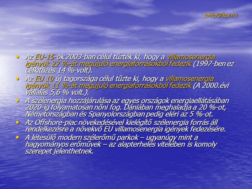 tothp@sze.hu Az EU-15-ök 2003-ban célul tűzték ki, hogy a villamosenergia igényük 22 %-át megújuló energiaforrásokból fedezik (1997-ben ez célkitűzés 14 %-volt).
