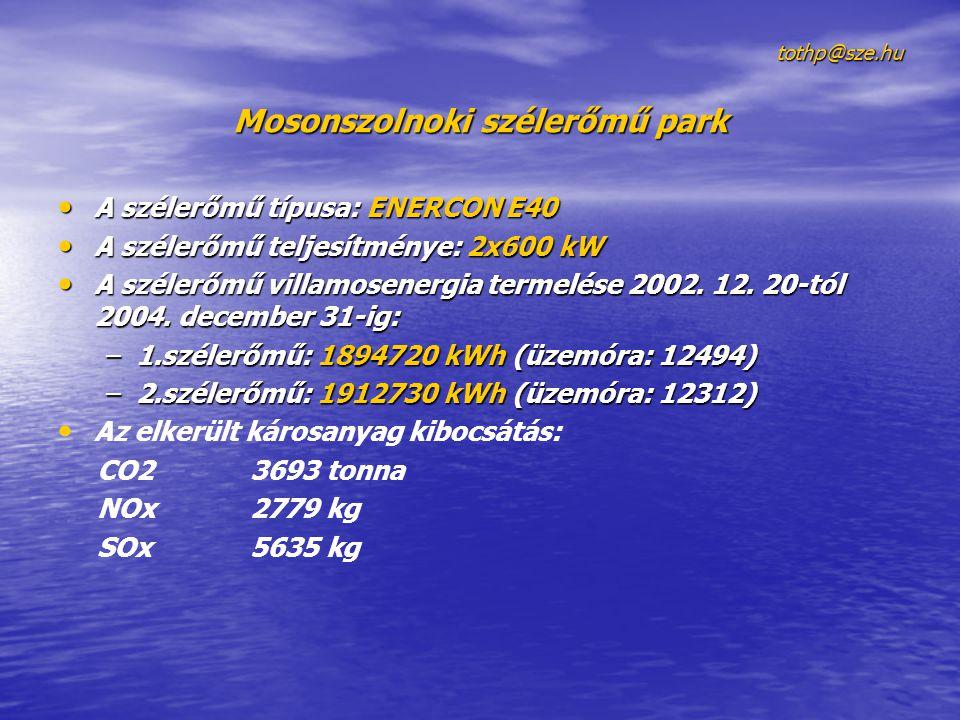 tothp@sze.hu tothp@sze.hu Mosonszolnoki szélerőmű park A szélerőmű típusa: ENERCON E40 A szélerőmű típusa: ENERCON E40 A szélerőmű teljesítménye: 2x600 kW A szélerőmű teljesítménye: 2x600 kW A szélerőmű villamosenergia termelése 2002.