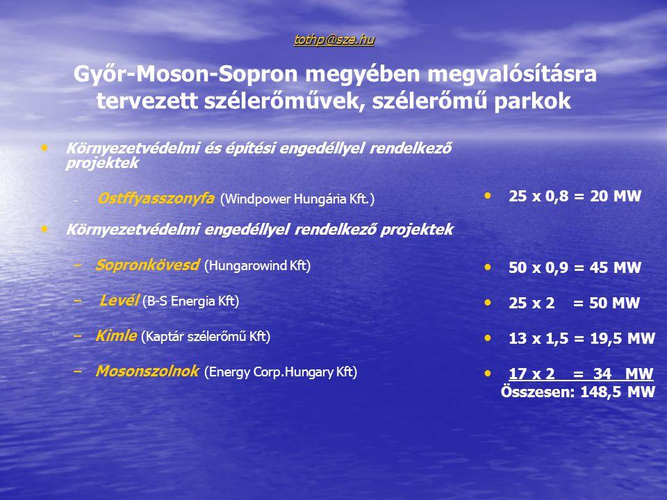 tothp@sze.hu tothp@sze.hu tothp@sze.hu Győr-Moson-Sopron megyében megvalósításra tervezett szélerőművek, szélerőmű parkok tothp@sze.hu Környezetvédelmi és építési engedéllyel rendelkező projektek – – Ostffyasszonyfa (Windpower Hungária Kft.) Környezetvédelmi engedéllyel rendelkező projektek – –Sopronkövesd (Hungarowind Kft) – – Levél (B-S Energia Kft) – –Kimle (Kaptár szélerőmű Kft) – –Mosonszolnok (Energy Corp.Hungary Kft) 25 x 0,8 = 20 MW 50 x 0,9 = 45 MW 25 x 2 = 50 MW 13 x 1,5 = 19,5 MW 17 x 2 = 34 MW Összesen: 148,5 MW