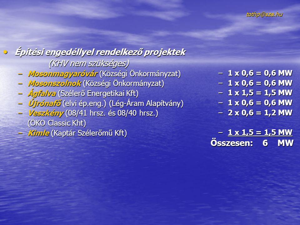 tothp@sze.hu Építési engedéllyel rendelkező projektek Építési engedéllyel rendelkező projektek (KHV nem szükséges) –Mosonmagyaróvár (Községi Önkormányzat) –Mosonszolnok (Községi Önkormányzat) –Ágfalva (Szélerő Energetikai Kft) –Újrónafő (elvi ép.eng.) (Lég-Áram Alapítvány) –Veszkény (08/41 hrsz.
