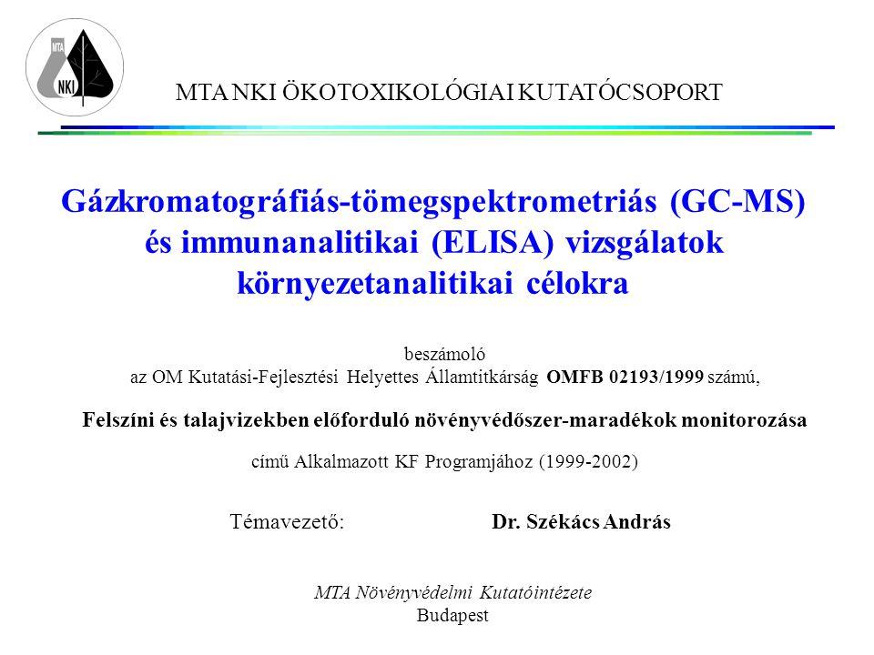 MTA NKI ÖKOTOXIKOLÓGIAI KUTATÓCSOPORT Gázkromatográfiás-tömegspektrometriás (GC-MS) és immunanalitikai (ELISA) vizsgálatok környezetanalitikai célokra beszámoló az OM Kutatási-Fejlesztési Helyettes Államtitkárság OMFB 02193/1999 számú, Felszíni és talajvizekben előforduló növényvédőszer-maradékok monitorozása című Alkalmazott KF Programjához (1999-2002) MTA Növényvédelmi Kutatóintézete Budapest Témavezető:Dr.