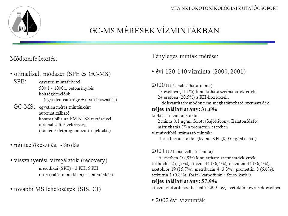 GC-MS MÉRÉSEK VÍZMINTÁKBAN MTA NKI ÖKOTOXIKOLÓGIAI KUTATÓCSOPORT Módszerfejlesztés: otimalizált módszer (SPE és GC-MS) SPE: egyszeri mintafelvitel 500:1 - 1000:1 betöményítés költségkímélõbb (egyetlen cartridge + újrafelhasználás) GC-MS: egyetlen mérés mintánként automatizálható kompatíbilis az FM NTSZ méréseivel optimalizált érzékenység (hőmérsékletprogramozott injektálás) mintaelõkészítés, -tárolás visszanyerési vizsgálatok (recovery) metodikai (SPE) - 2 KH, 5 KH rutin (valós mintákban) - 5 mintánként további MS lehetőségek (SIS, CI) Tényleges minták mérése: évi 120-140 vízminta (2000, 2001) 2000 (117 analizálható minta) 13 esetben (11,1%) kimutatható szermaradék érték 24 esetben (20,5%) a KH-hoz közeli, de kvantitatív módon nem meghatározható szermaradék teljes találati arány: 31,6% korlát: atrazin, acetoklór 2 minta 0,1 ng/ml fölött (Sajóbábony, Balatonfûzfõ) mátrixhatás (?) a prometrin esetében vízmûvekbõl származó minták: 1 esetben acetoklór (kvant.