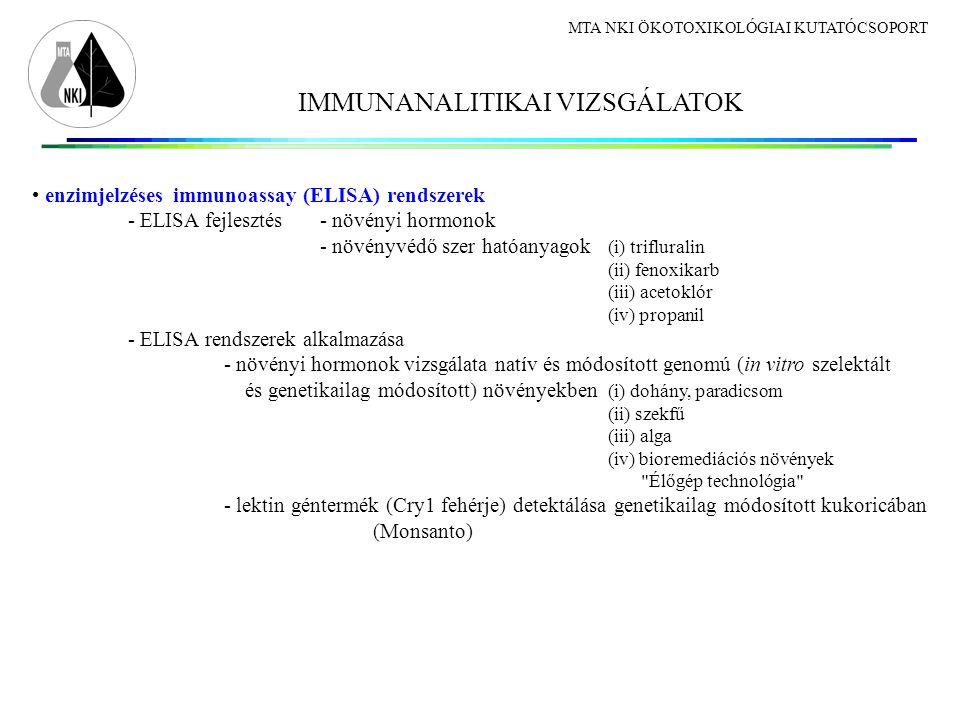IMMUNANALITIKAI VIZSGÁLATOK enzimjelzéses immunoassay (ELISA) rendszerek - ELISA fejlesztés- növényi hormonok - növényvédő szer hatóanyagok (i) trifluralin (ii) fenoxikarb (iii) acetoklór (iv) propanil - ELISA rendszerek alkalmazása - növényi hormonok vizsgálata natív és módosított genomú (in vitro szelektált és genetikailag módosított) növényekben (i) dohány, paradicsom (ii) szekfű (iii) alga (iv) bioremediációs növények Élőgép technológia - lektin géntermék (Cry1 fehérje) detektálása genetikailag módosított kukoricában (Monsanto) MTA NKI ÖKOTOXIKOLÓGIAI KUTATÓCSOPORT