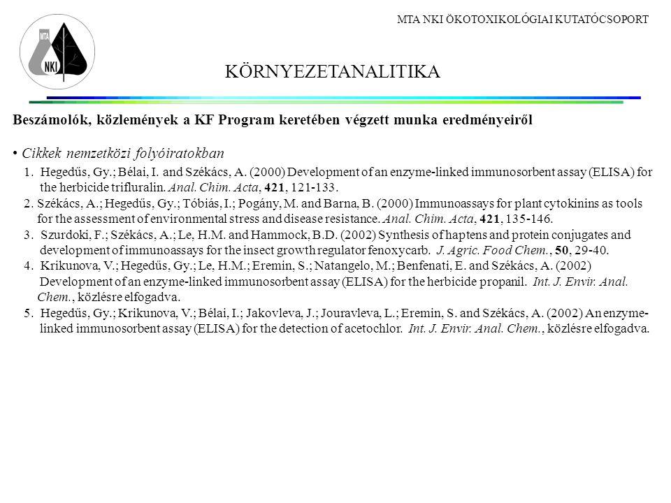 Beszámolók, közlemények a KF Program keretében végzett munka eredményeiről Cikkek nemzetközi folyóiratokban 1.
