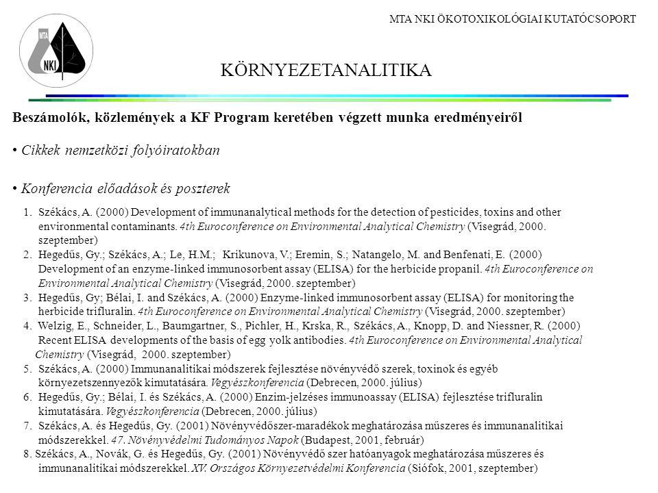 Beszámolók, közlemények a KF Program keretében végzett munka eredményeiről Cikkek nemzetközi folyóiratokban Konferencia előadások és poszterek KÖRNYEZETANALITIKA MTA NKI ÖKOTOXIKOLÓGIAI KUTATÓCSOPORT 1.