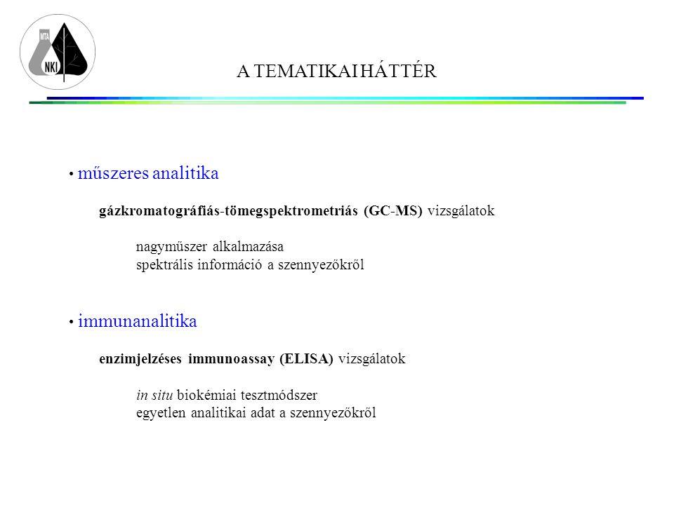 A TEMATIKAI HÁTTÉR műszeres analitika gázkromatográfiás-tömegspektrometriás (GC-MS) vizsgálatok nagyműszer alkalmazása spektrális információ a szennyezőkről immunanalitika enzimjelzéses immunoassay (ELISA) vizsgálatok in situ biokémiai tesztmódszer egyetlen analitikai adat a szennyezőkről