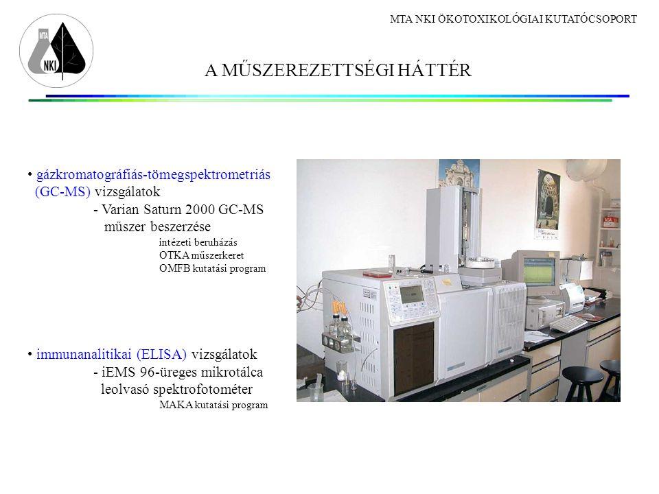 A MŰSZEREZETTSÉGI HÁTTÉR gázkromatográfiás-tömegspektrometriás (GC-MS) vizsgálatok - Varian Saturn 2000 GC-MS műszer beszerzése intézeti beruházás OTKA műszerkeret OMFB kutatási program immunanalitikai (ELISA) vizsgálatok - iEMS 96-üreges mikrotálca leolvasó spektrofotométer MAKA kutatási program MTA NKI ÖKOTOXIKOLÓGIAI KUTATÓCSOPORT