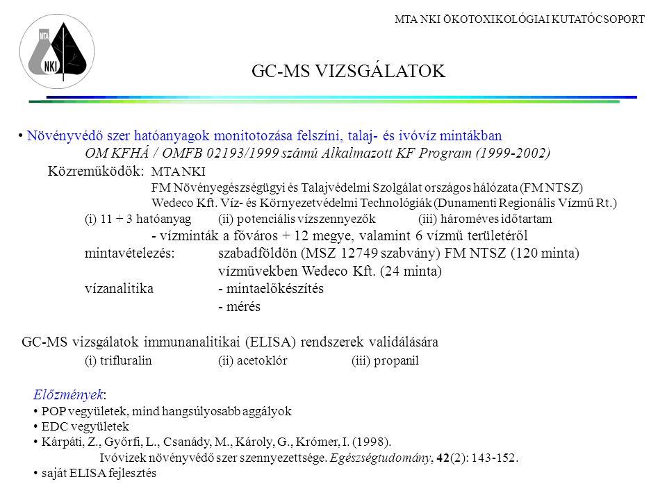 GC-MS VIZSGÁLATOK MTA NKI ÖKOTOXIKOLÓGIAI KUTATÓCSOPORT Növényvédő szer hatóanyagok monitotozása felszíni, talaj- és ivóvíz mintákban OM KFHÁ / OMFB 02193/1999 számú Alkalmazott KF Program (1999-2002) Közreműködők: MTA NKI FM Növényegészségügyi és Talajvédelmi Szolgálat országos hálózata (FM NTSZ) Wedeco Kft.