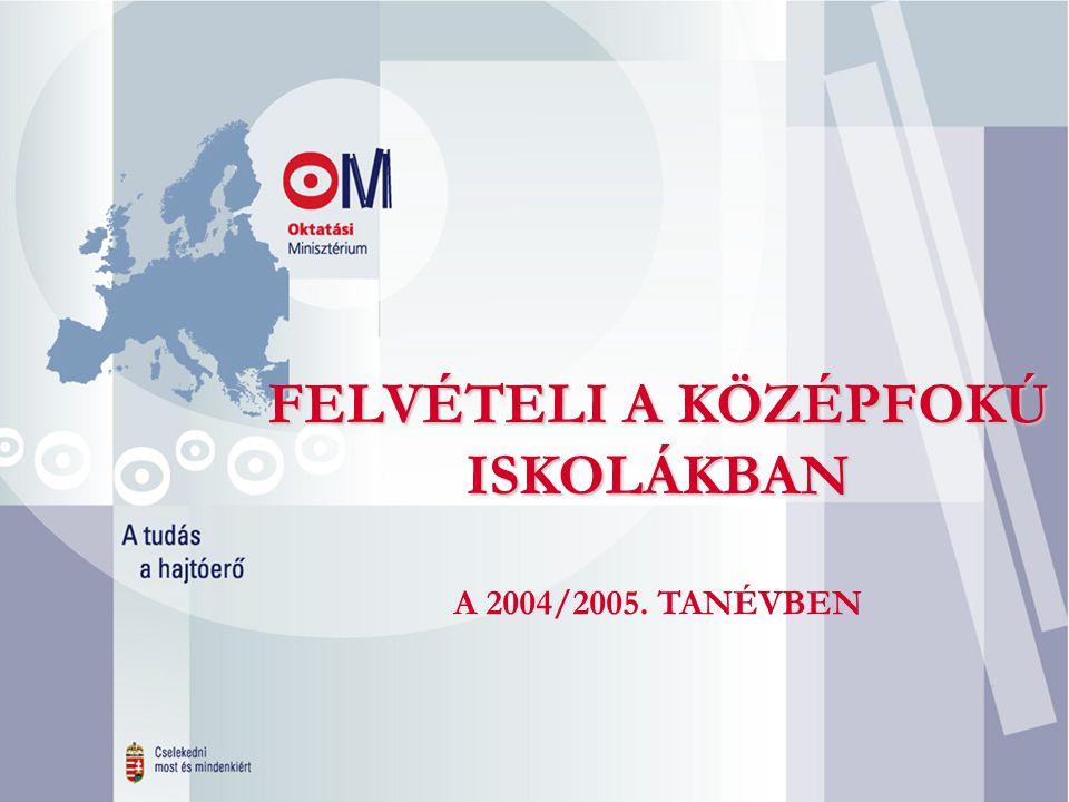 1. FELVÉTELI A KÖZÉPFOKÚ ISKOLÁKBAN A 2004/2005. TANÉVBEN