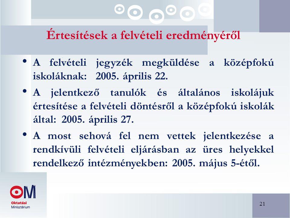 21 Értesítések a felvételi eredményéről A felvételi jegyzék megküldése a középfokú iskoláknak: 2005. április 22. A jelentkező tanulók és általános isk