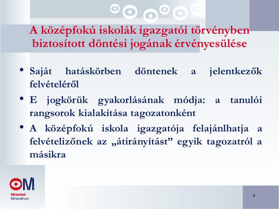 15 Felvétel a nyelvi előkészítő évfolyamokra a 9.