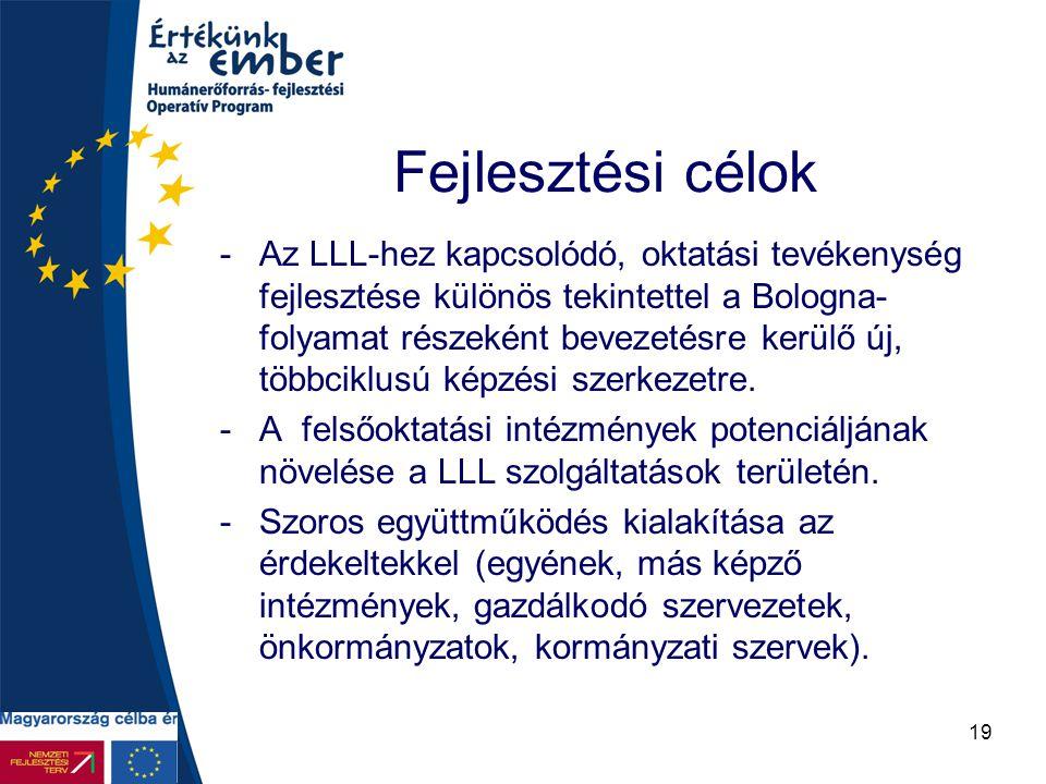 19 Fejlesztési célok -Az LLL-hez kapcsolódó, oktatási tevékenység fejlesztése különös tekintettel a Bologna- folyamat részeként bevezetésre kerülő új,