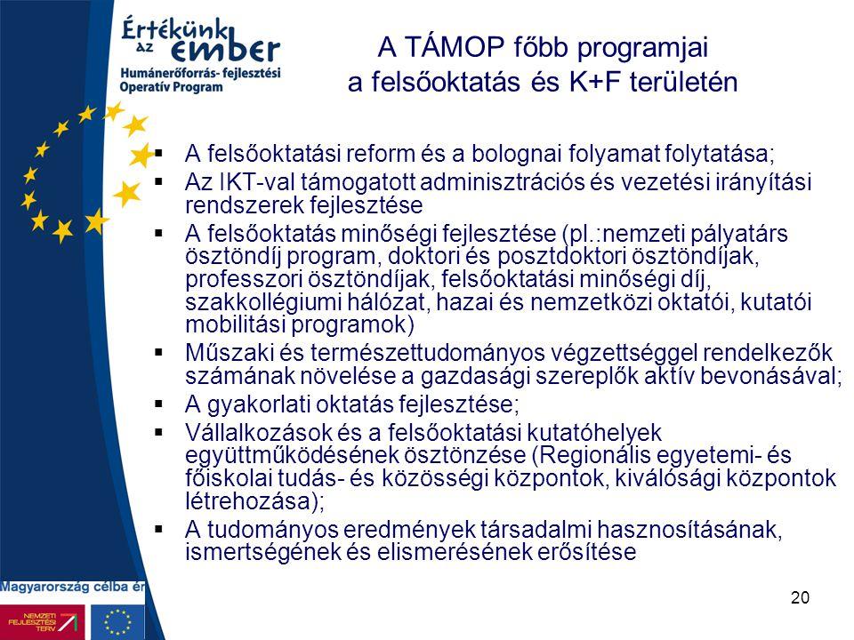 20 A TÁMOP főbb programjai a felsőoktatás és K+F területén  A felsőoktatási reform és a bolognai folyamat folytatása;  Az IKT-val támogatott adminis