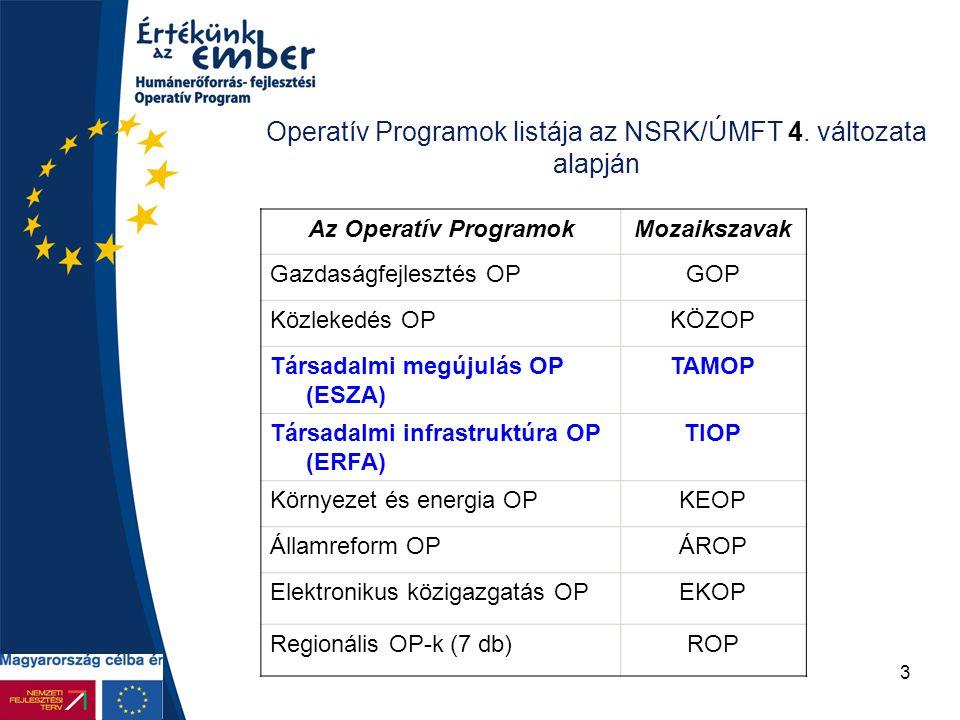 3 Operatív Programok listája az NSRK/ÚMFT 4. változata alapján Az Operatív ProgramokMozaikszavak Gazdaságfejlesztés OPGOP Közlekedés OPKÖZOP Társadalm