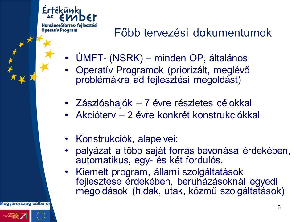 5 Főbb tervezési dokumentumok ÚMFT- (NSRK) – minden OP, általános Operatív Programok (priorizált, meglévő problémákra ad fejlesztési megoldást) Zászló