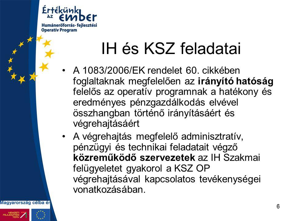 6 IH és KSZ feladatai A 1083/2006/EK rendelet 60. cikkében foglaltaknak megfelelően az irányító hatóság felelős az operatív programnak a hatékony és e