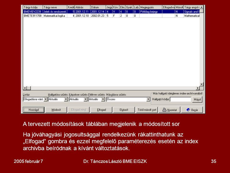 2005 február 7Dr. Tánczos László BME EISZK35 A tervezett módosítások táblában megjelenik a módosított sor Ha jóváhagyási jogosultsággal rendelkezünk r