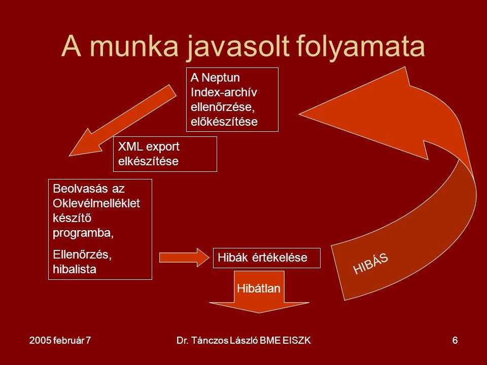2005 február 7Dr. Tánczos László BME EISZK6 A munka javasolt folyamata A Neptun Index-archív ellenőrzése, előkészítése XML export elkészítése Beolvasá