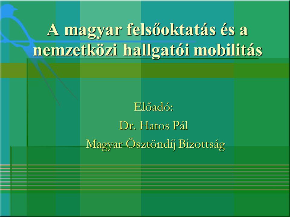 A magyar felsőoktatás és a nemzetközi hallgatói mobilitás A magyar felsőoktatás és a nemzetközi hallgatói mobilitás Előadó: Dr. Hatos Pál Magyar Ösztö
