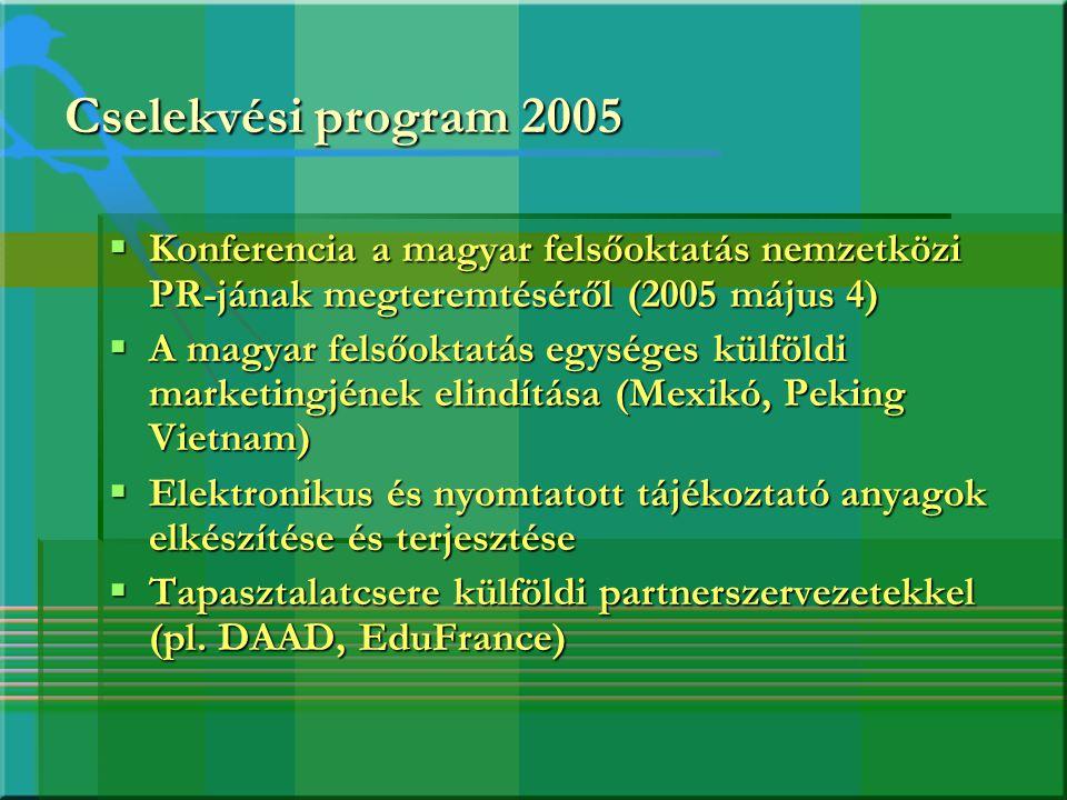Cselekvési program 2005  Konferencia a magyar felsőoktatás nemzetközi PR-jának megteremtéséről (2005 május 4)  A magyar felsőoktatás egységes külföl