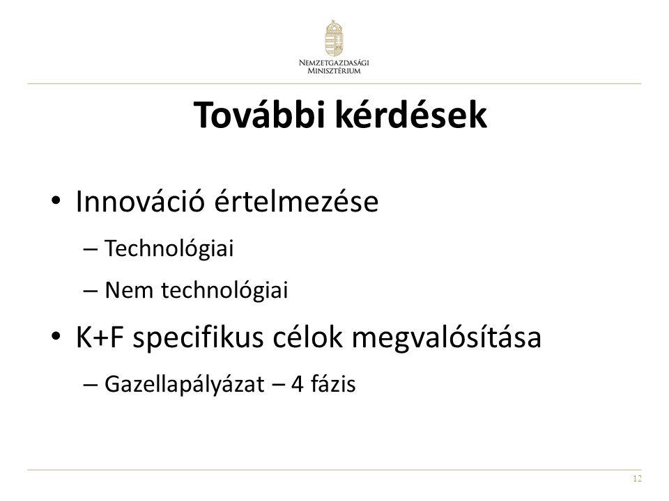 12 További kérdések Innováció értelmezése – Technológiai – Nem technológiai K+F specifikus célok megvalósítása – Gazellapályázat – 4 fázis